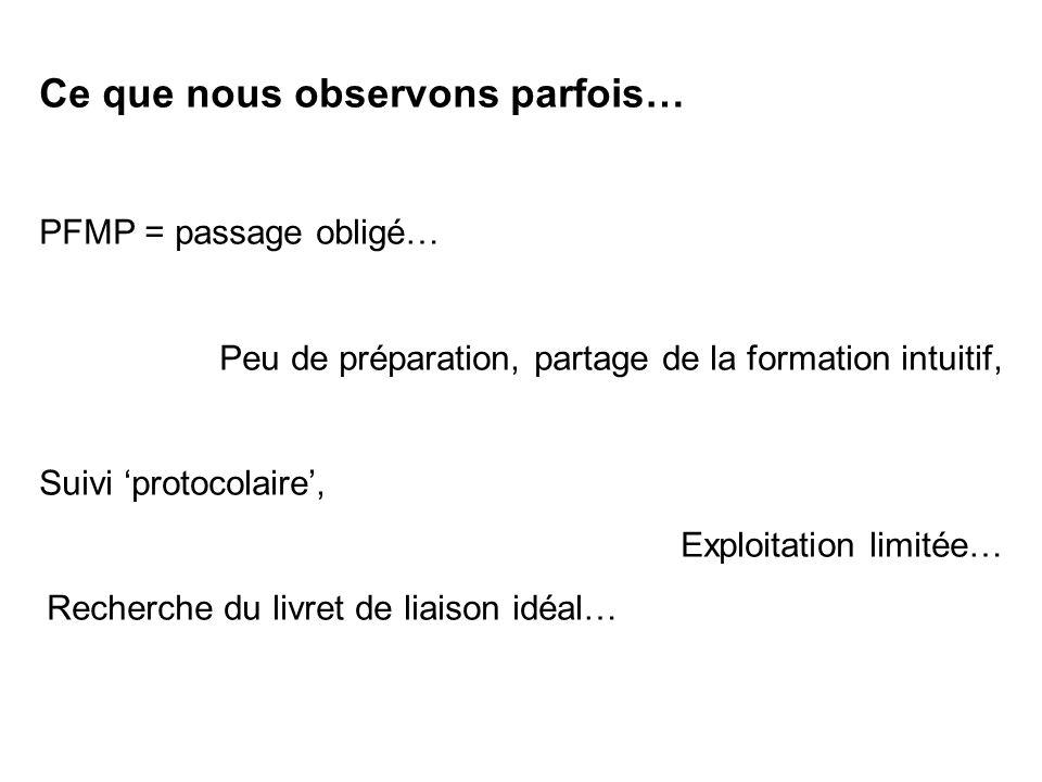 Ce que nous observons parfois… PFMP = passage obligé… Peu de préparation, partage de la formation intuitif, Suivi protocolaire, Exploitation limitée…