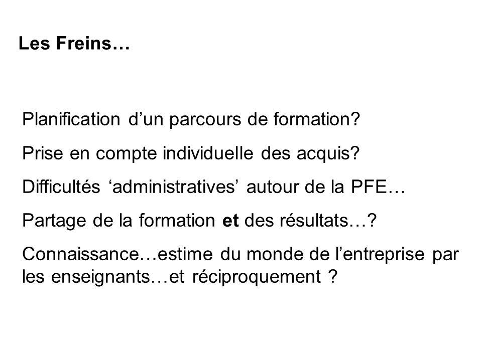Les Freins… Planification dun parcours de formation? Prise en compte individuelle des acquis? Difficultés administratives autour de la PFE… Partage de