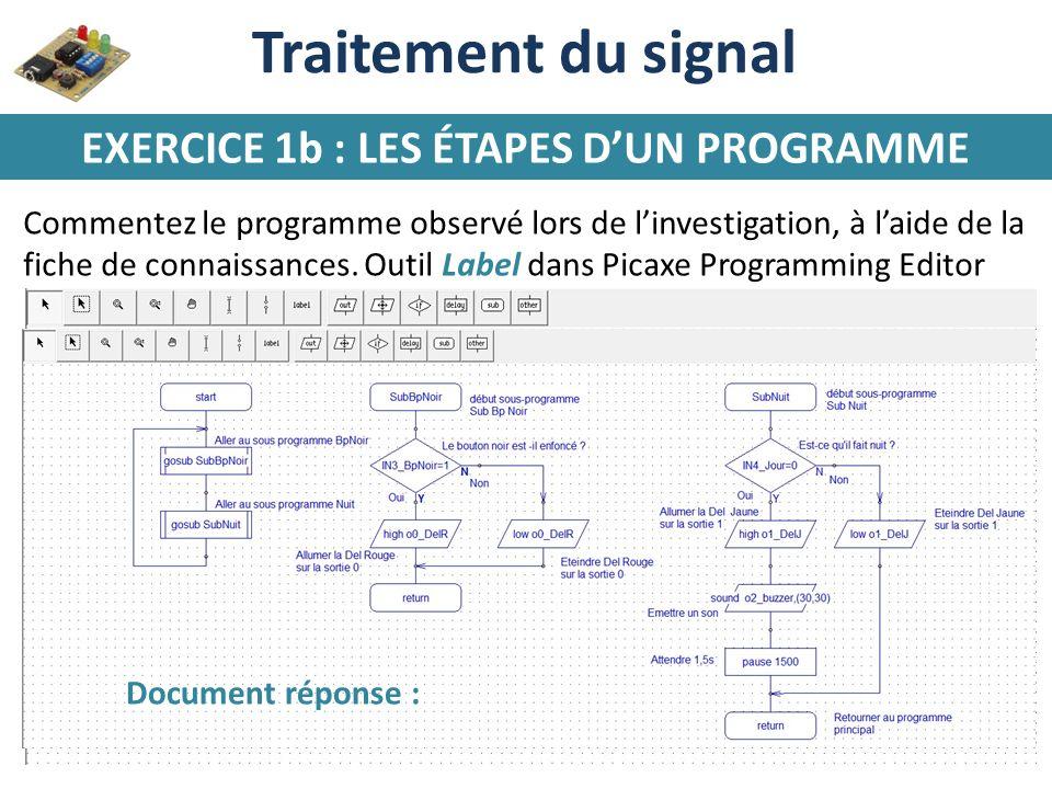 Traitement du signal EXERCICE 1b : LES ÉTAPES DUN PROGRAMME Commentez le programme observé lors de linvestigation, à laide de la fiche de connaissance