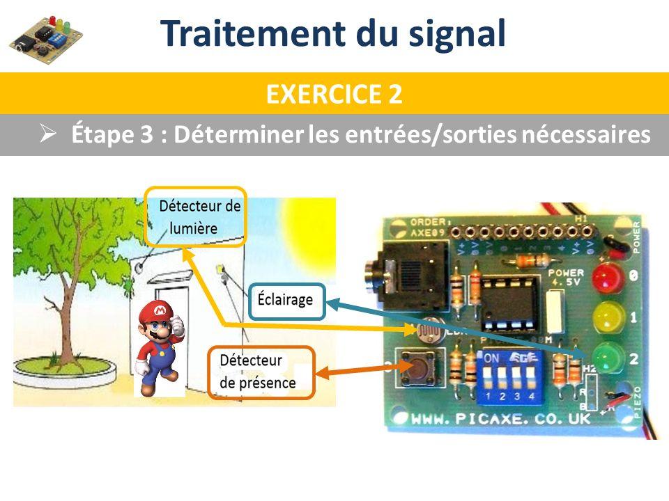 Étape 3 : Déterminer les entrées/sorties nécessaires Traitement du signal EXERCICE 2