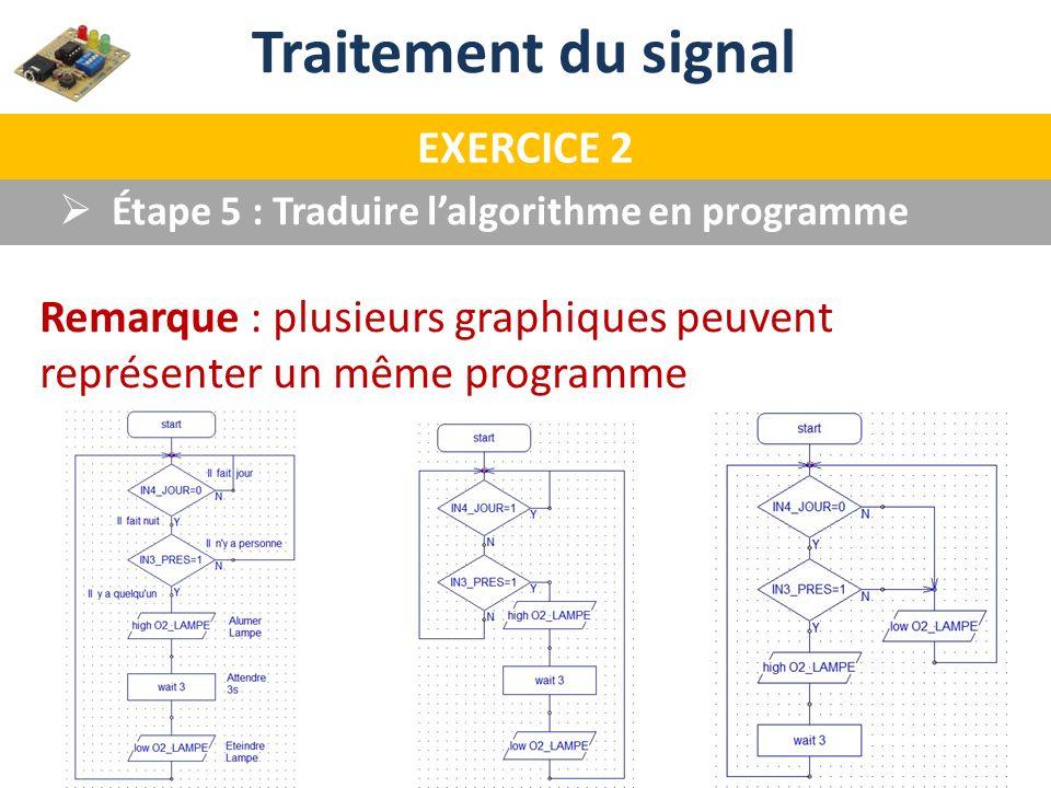 Traitement du signal EXERCICE 2 Étape 5 : Traduire lalgorithme en programme Remarque : plusieurs graphiques peuvent représenter un même programme