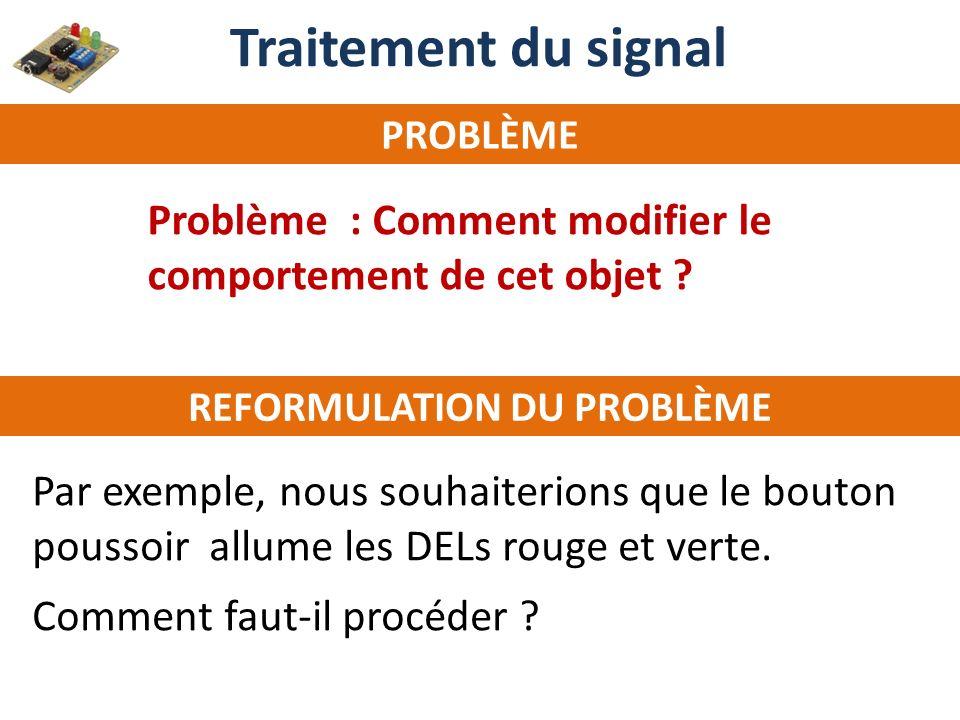 Problème : Comment modifier le comportement de cet objet ? REFORMULATION DU PROBLÈME Par exemple, nous souhaiterions que le bouton poussoir allume les