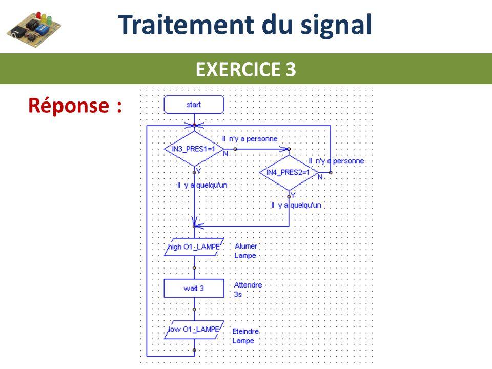 Traitement du signal EXERCICE 3 Réponse :
