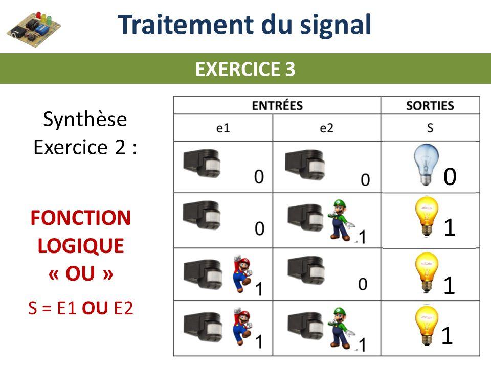 Traitement du signal EXERCICE 3 Synthèse Exercice 2 : 0 1 FONCTION LOGIQUE « OU » S = E1 OU E2 1 1