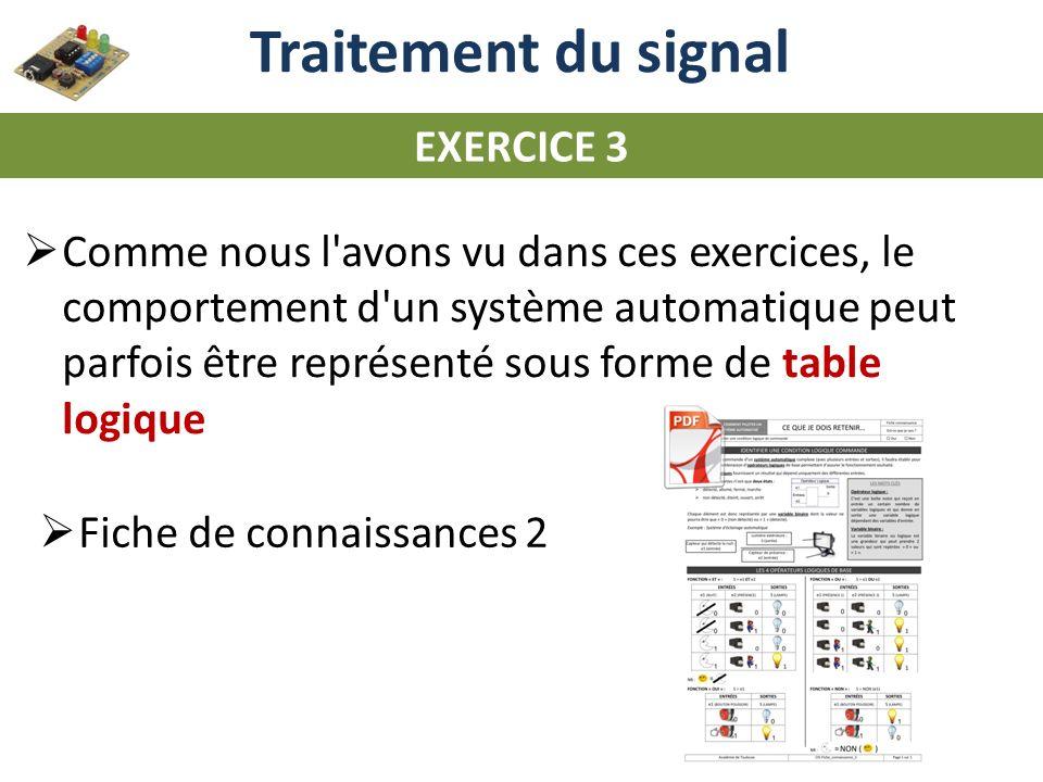 Traitement du signal EXERCICE 3 Comme nous l'avons vu dans ces exercices, le comportement d'un système automatique peut parfois être représenté sous f