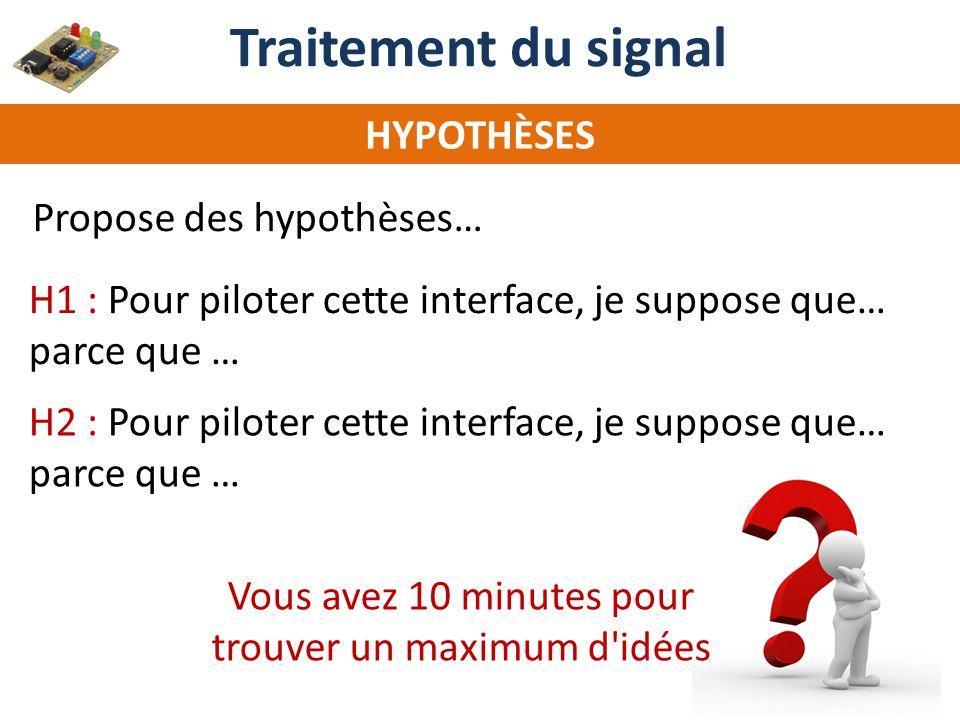 H1 : Pour piloter cette interface, je suppose que… parce que … H2 : Pour piloter cette interface, je suppose que… parce que … Traitement du signal HYP