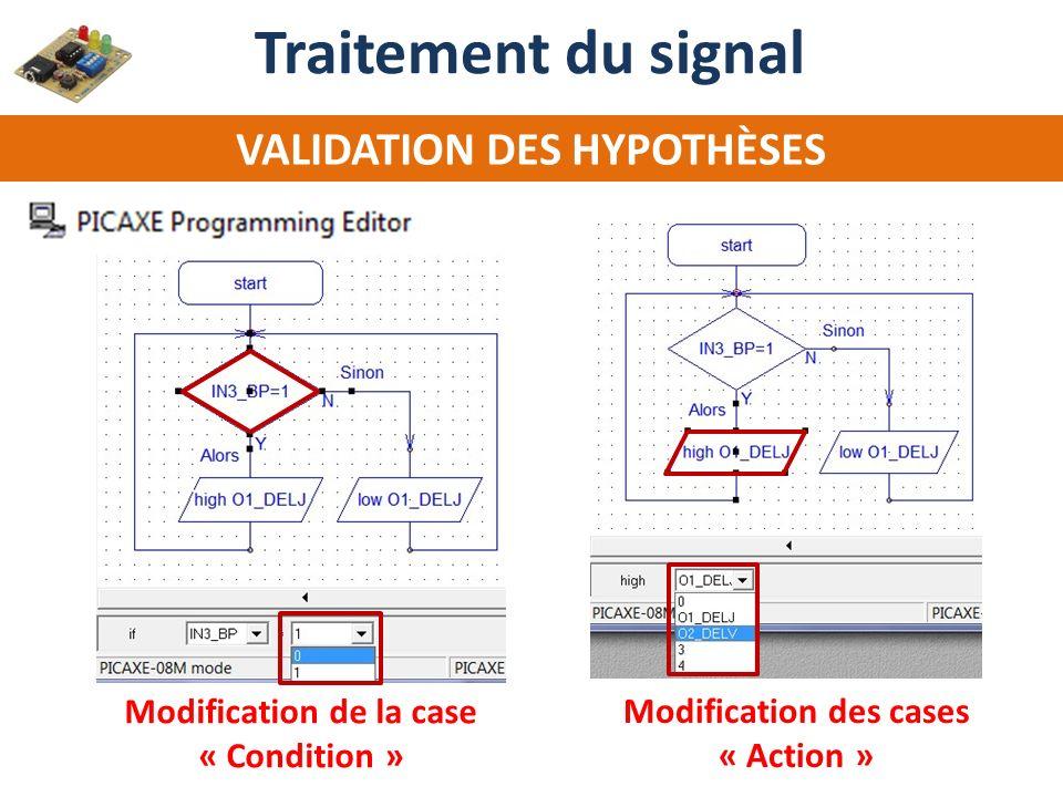 Traitement du signal VALIDATION DES HYPOTHÈSES Modification des cases « Action » Modification de la case « Condition »