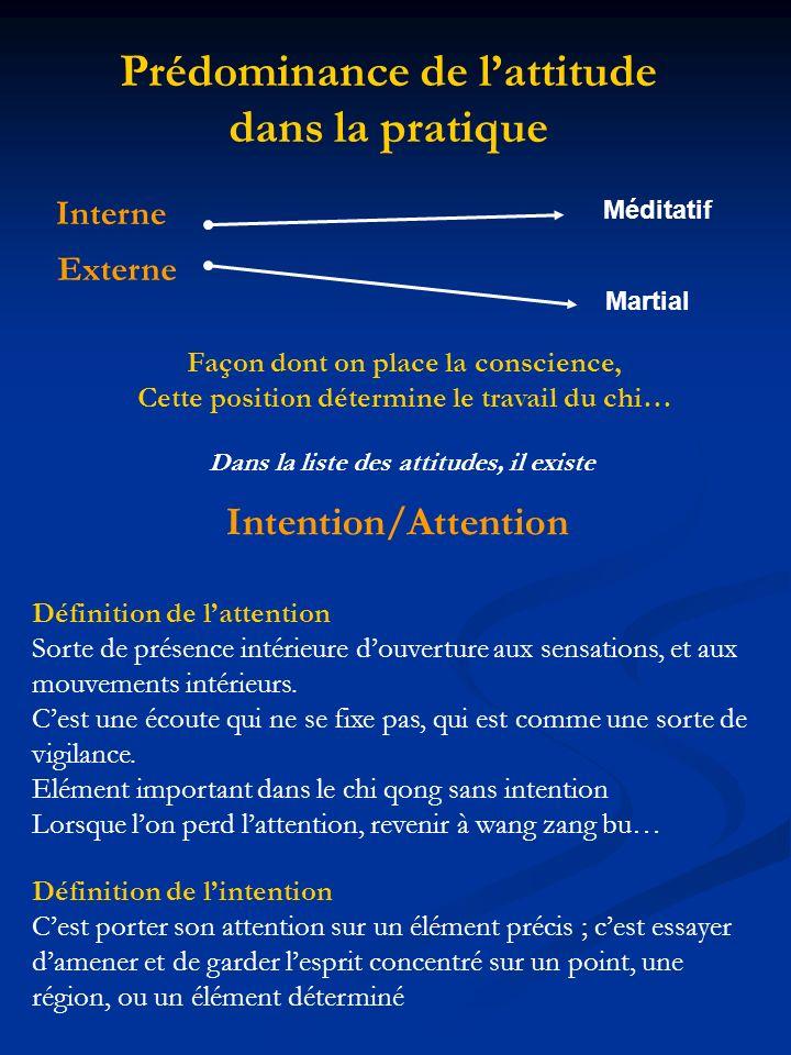 Méditatif Martial Externe Interne Intention/Attention Définition de lattention Sorte de présence intérieure douverture aux sensations, et aux mouvemen