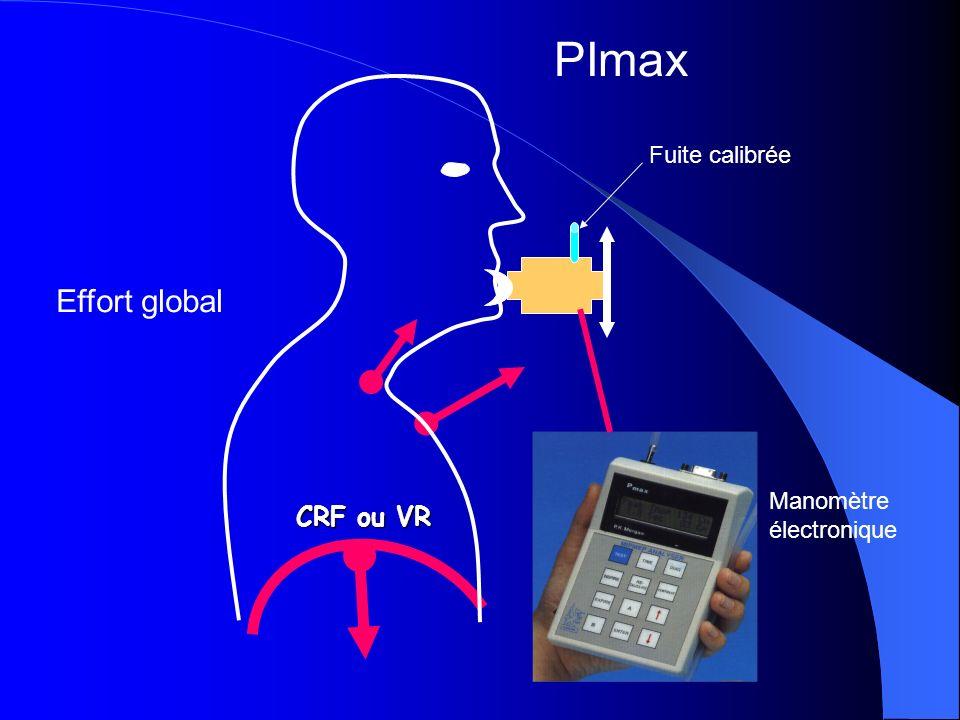 PImax CRF ou VR Fuite calibrée Manomètre électronique Effort global