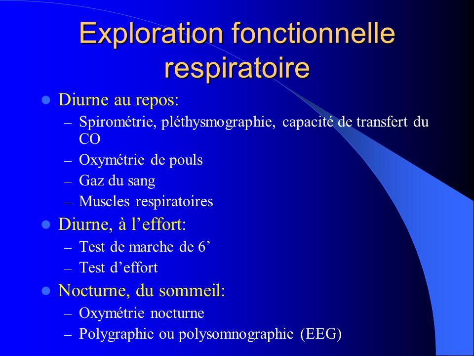 Exploration fonctionnelle respiratoire Diurne au repos: – Spirométrie, pléthysmographie, capacité de transfert du CO – Oxymétrie de pouls – Gaz du san