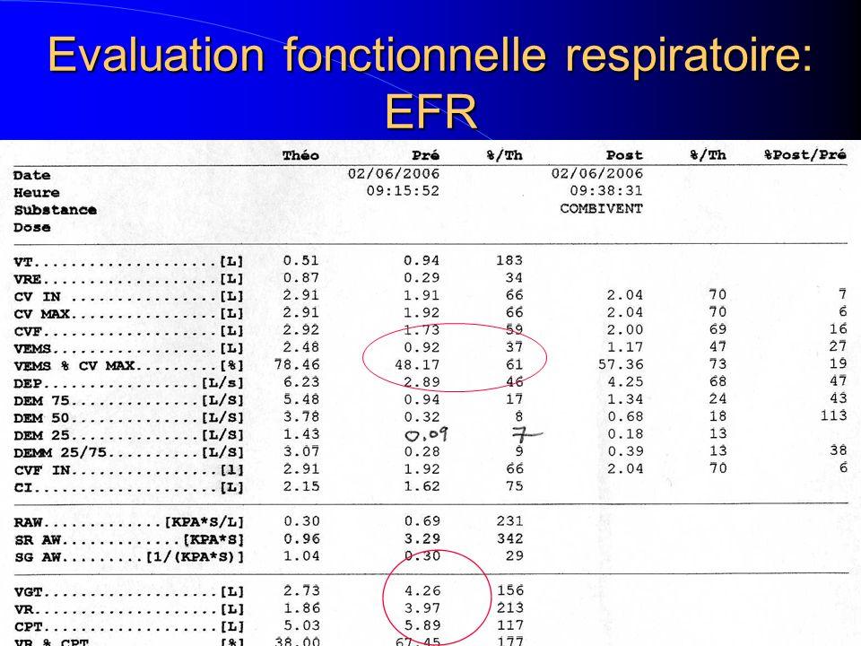 Evaluation fonctionnelle respiratoire: EFR