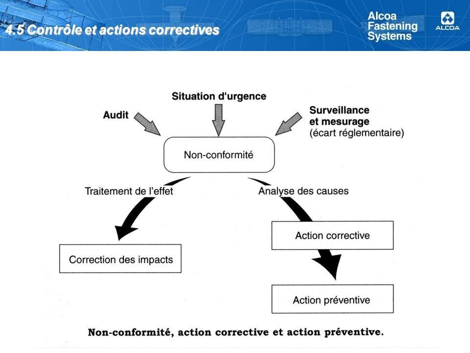 4.5 Contrôle et actions correctives