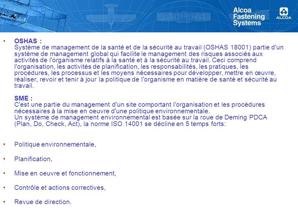 OSHAS : Système de management de la santé et de la sécurité au travail (OSHAS 18001) partie d un système de management global qui facilite le management des risques associés aux activités de l organisme relatifs à la santé et à la sécurité au travail.