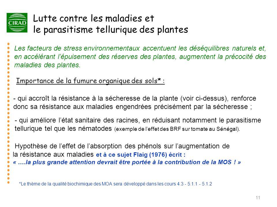 Lutte contre les maladies et le parasitisme tellurique des plantes Importance de la fumure organique des sols* : 11 Les facteurs de stress environneme