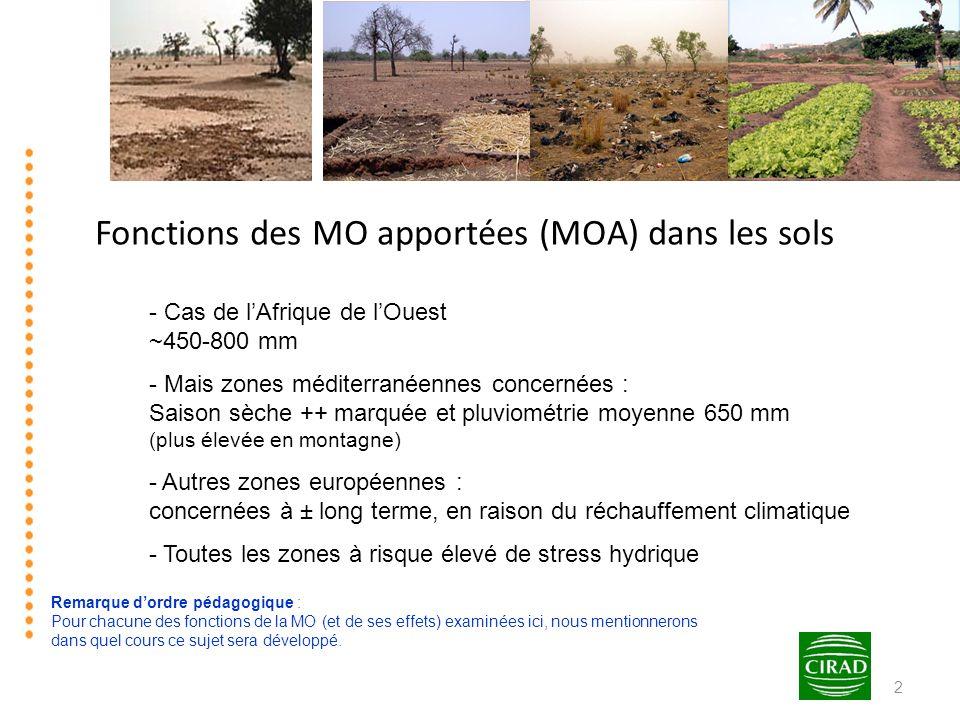 Fonctions des MO apportées (MOA) dans les sols 2 - Cas de lAfrique de lOuest ~450-800 mm - Mais zones méditerranéennes concernées : Saison sèche ++ ma
