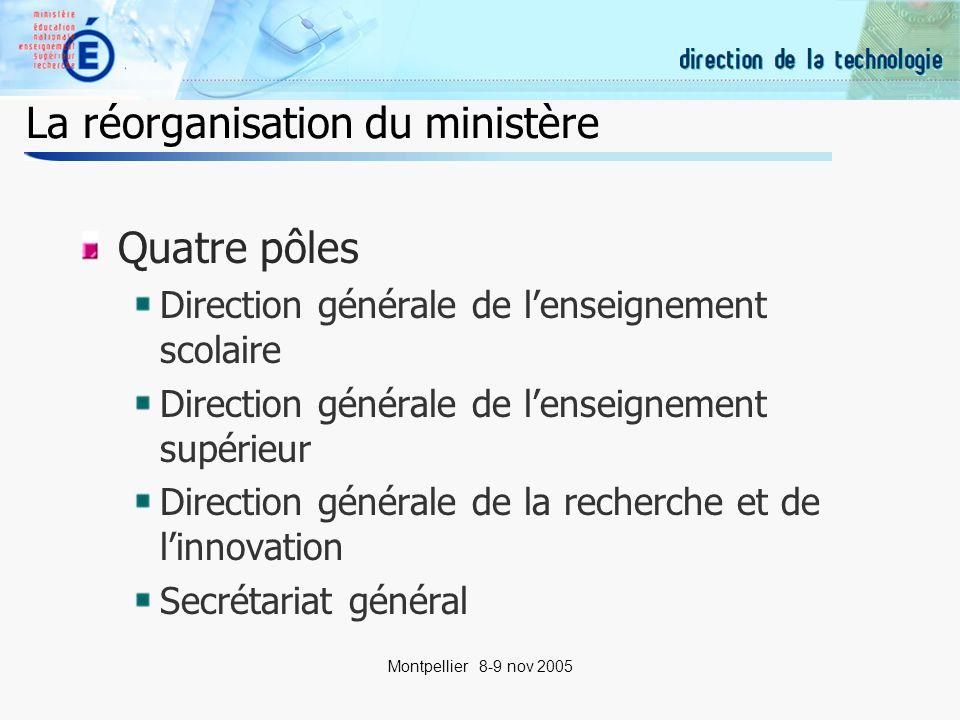 12 Montpellier 8-9 nov 2005 La réorganisation du ministère Quatre pôles Direction générale de lenseignement scolaire Direction générale de lenseignement supérieur Direction générale de la recherche et de linnovation Secrétariat général