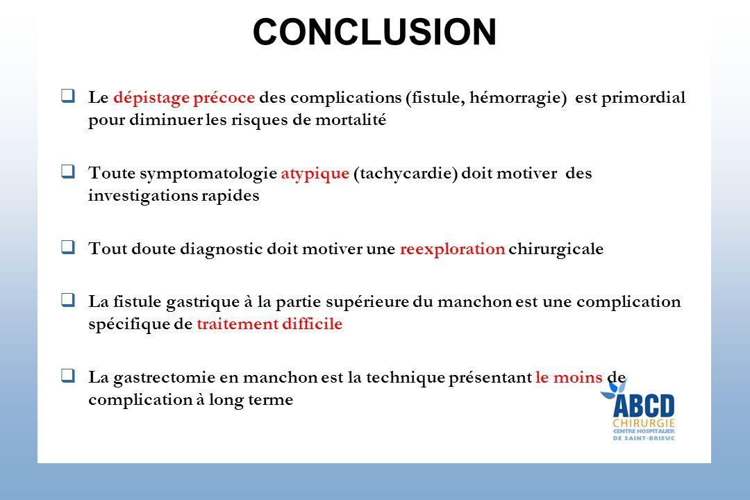 CONCLUSION Le dépistage précoce des complications (fistule, hémorragie) est primordial pour diminuer les risques de mortalité Toute symptomatologie at