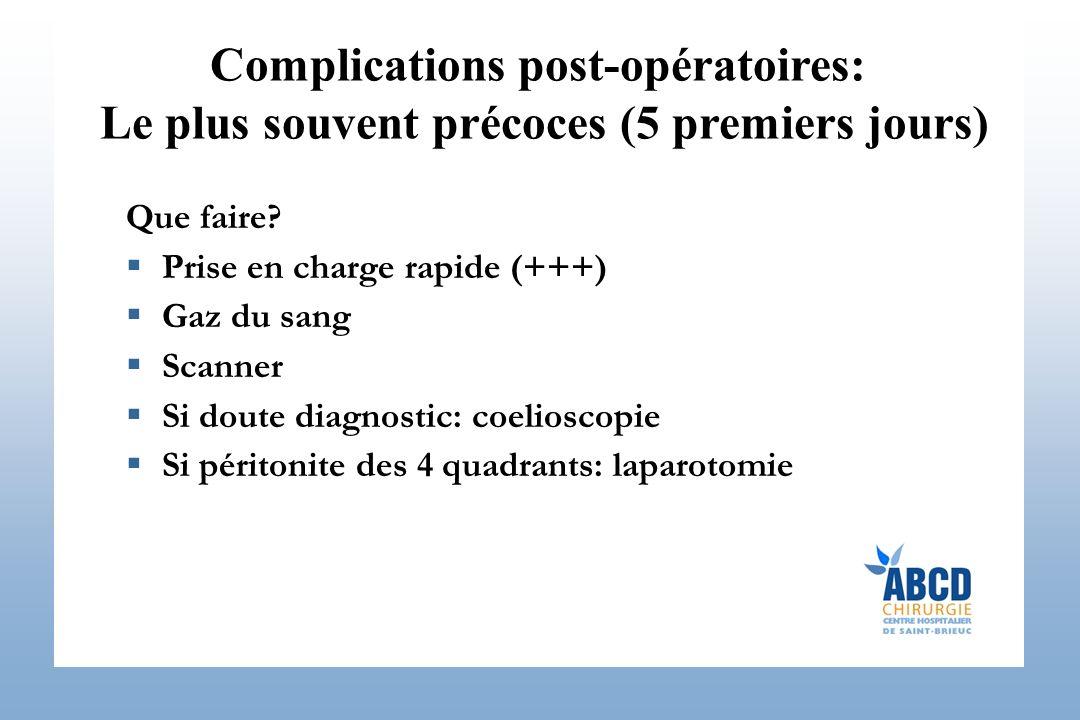 Que faire? Prise en charge rapide (+++) Gaz du sang Scanner Si doute diagnostic: coelioscopie Si péritonite des 4 quadrants: laparotomie Complications