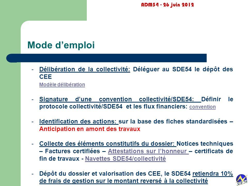 Mode demploi ADM54 - 26 juin 2012 -Délibération de la collectivité: Déléguer au SDE54 le dépôt des CEE Modèle délibération -Signature dune convention