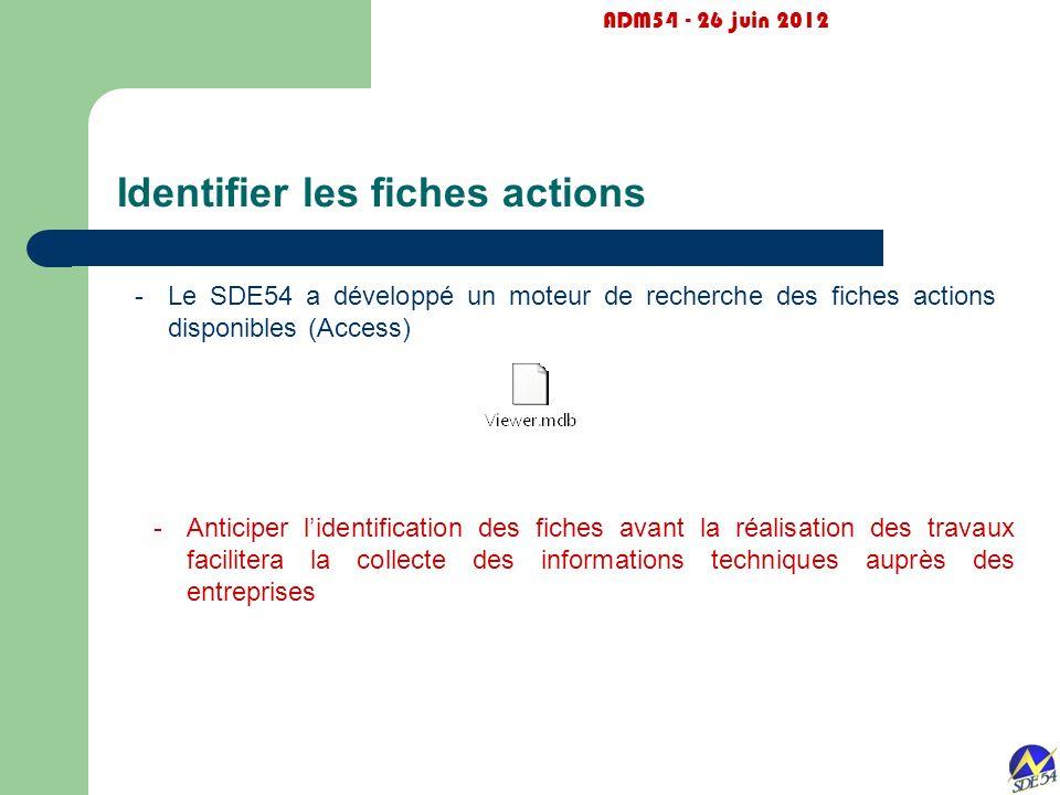 Identifier les fiches actions ADM54 - 26 juin 2012 -Le SDE54 a développé un moteur de recherche des fiches actions disponibles (Access) -Anticiper lid