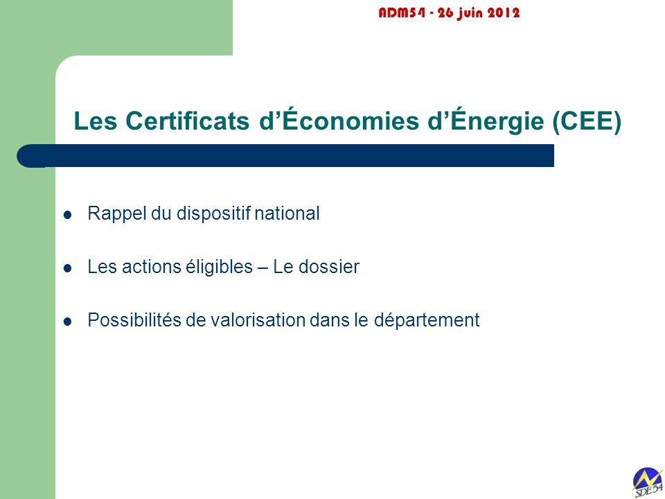 Les Certificats dÉconomies dÉnergie (CEE) Rappel du dispositif national Les actions éligibles – Le dossier Possibilités de valorisation dans le départ