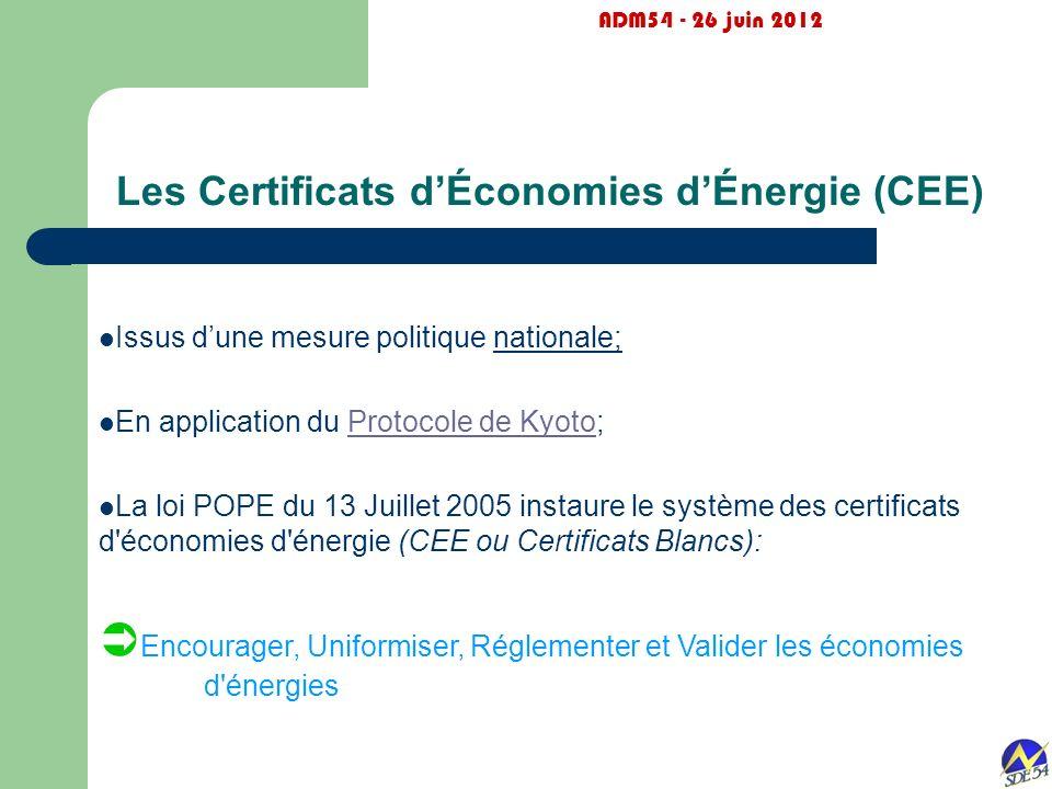 Les Certificats dÉconomies dÉnergie (CEE) Issus dune mesure politique nationale; En application du Protocole de Kyoto;Protocole de Kyoto La loi POPE d