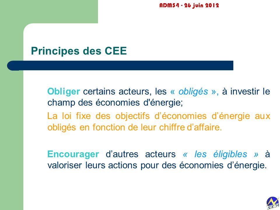 Principes des CEE ADM54 - 26 juin 2012 Obliger certains acteurs, les « obligés », à investir le champ des économies d'énergie; La loi fixe des objecti