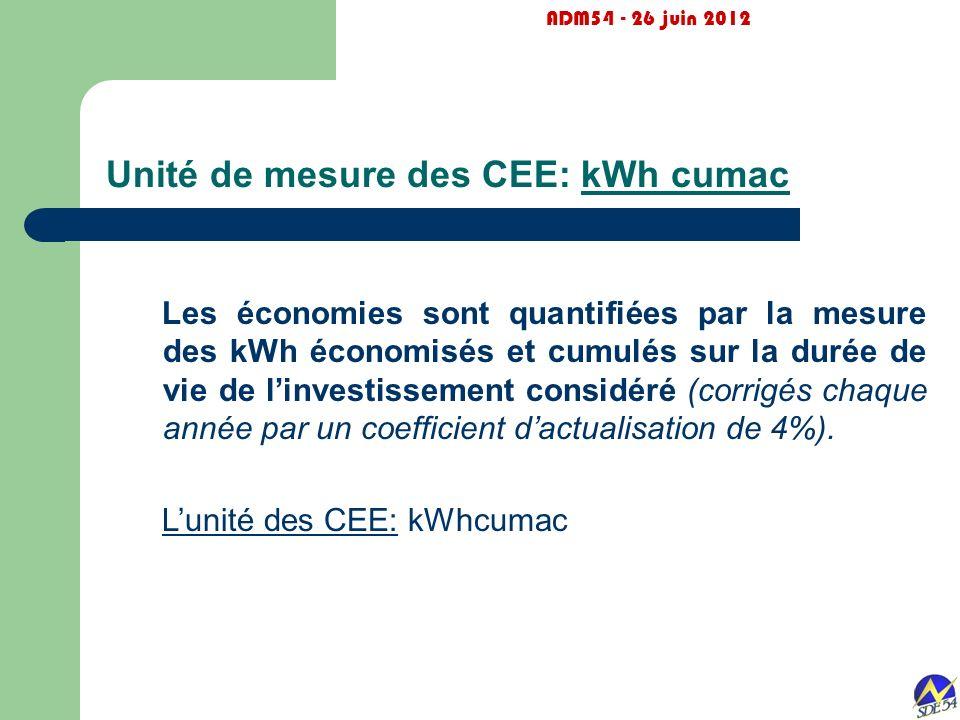 Unité de mesure des CEE: kWh cumac ADM54 - 26 juin 2012 Les économies sont quantifiées par la mesure des kWh économisés et cumulés sur la durée de vie