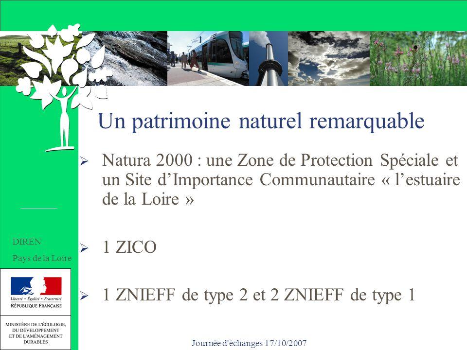 Journée d'échanges 17/10/2007 Un patrimoine naturel remarquable Natura 2000 : une Zone de Protection Spéciale et un Site dImportance Communautaire « l