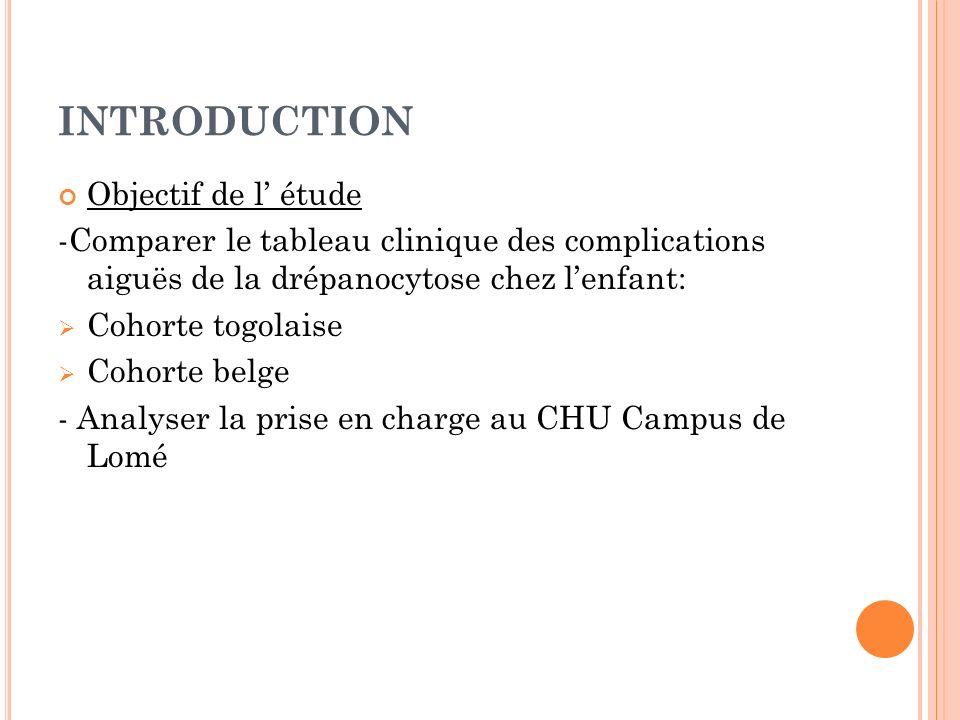 INTRODUCTION Objectif de l étude -Comparer le tableau clinique des complications aiguës de la drépanocytose chez lenfant: Cohorte togolaise Cohorte be