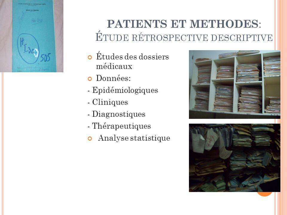 PATIENTS ET METHODES : É TUDE RÉTROSPECTIVE DESCRIPTIVE Études des dossiers médicaux Données: - Epidémiologiques - Cliniques - Diagnostiques - Thérape