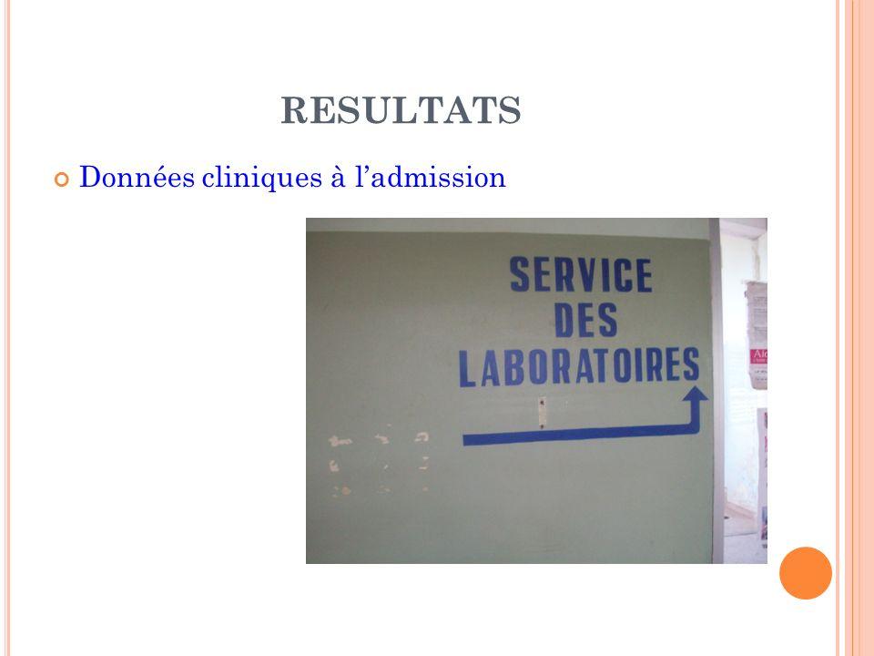 RESULTATS Données cliniques à ladmission