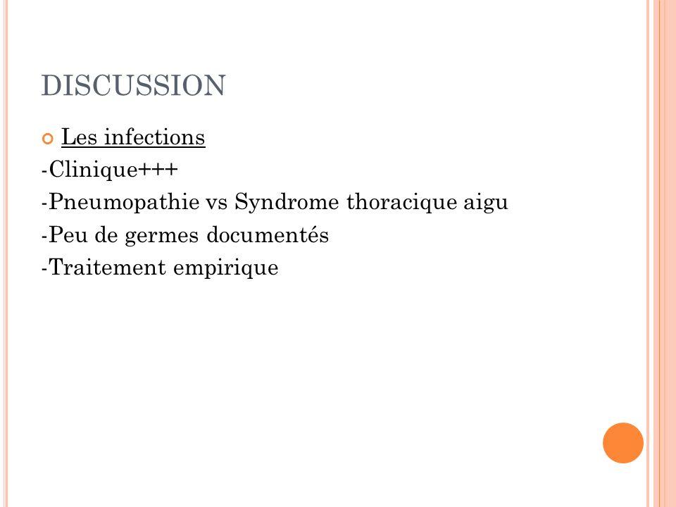 DISCUSSION Les infections -Clinique+++ -Pneumopathie vs Syndrome thoracique aigu -Peu de germes documentés -Traitement empirique