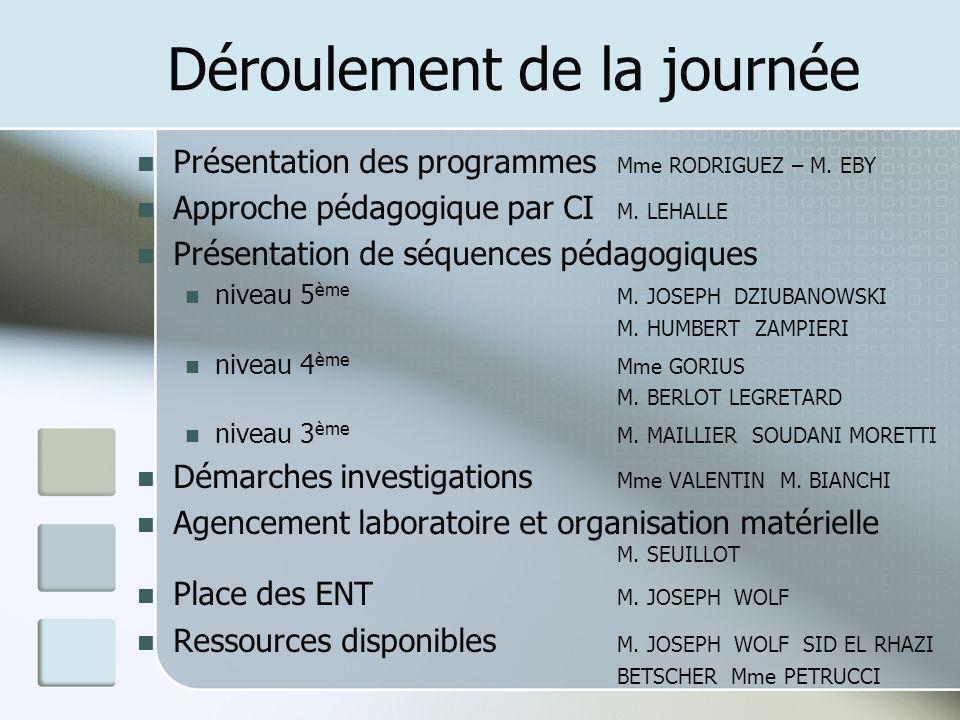 Déroulement de la journée Présentation des programmes Mme RODRIGUEZ – M.