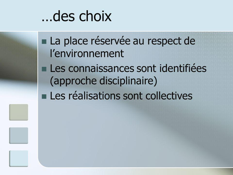 …des choix La place réservée au respect de lenvironnement Les connaissances sont identifiées (approche disciplinaire) Les réalisations sont collectives