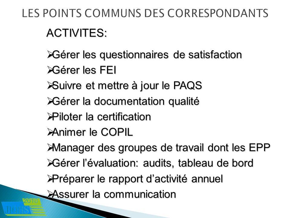 ACTIVITES: Gérer les questionnaires de satisfaction Gérer les questionnaires de satisfaction Gérer les FEI Gérer les FEI Suivre et mettre à jour le PA