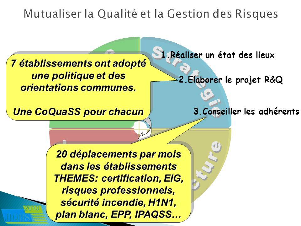 1.Réaliser un état des lieux 2.Elaborer le projet R&Q 3.Conseiller les adhérents 7 établissements ont adopté une politique et des orientations commune