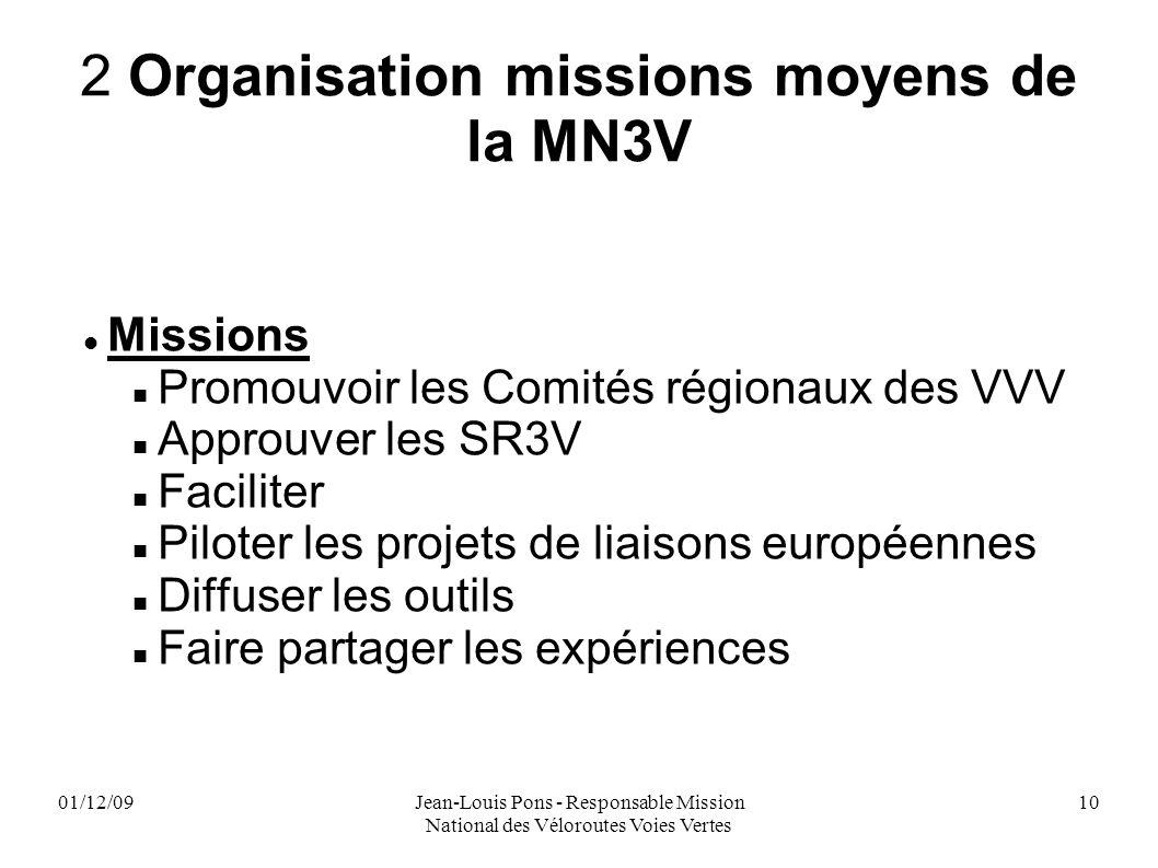 01/12/09Jean-Louis Pons - Responsable Mission National des Véloroutes Voies Vertes 10 2 Organisation missions moyens de la MN3V Missions Promouvoir le