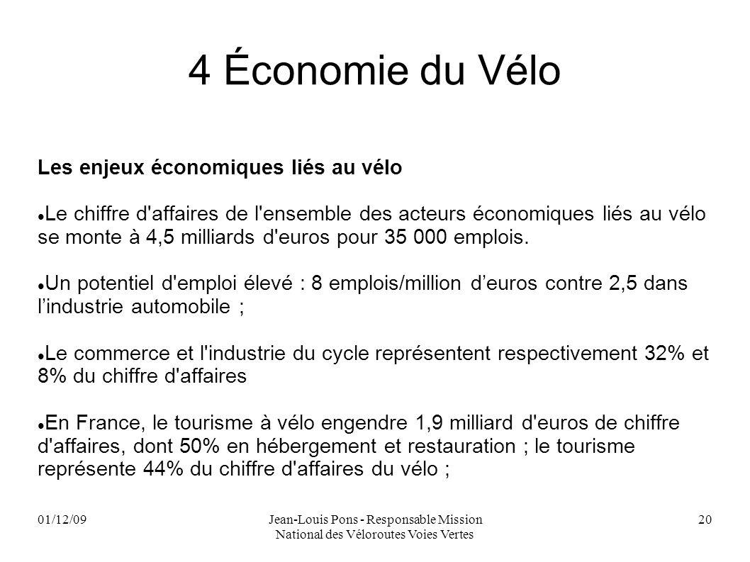 01/12/09Jean-Louis Pons - Responsable Mission National des Véloroutes Voies Vertes 20 4 Économie du Vélo Les enjeux économiques liés au vélo Le chiffr
