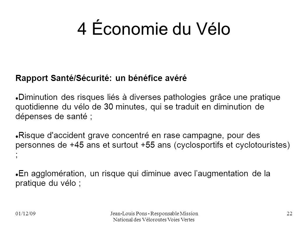 01/12/09Jean-Louis Pons - Responsable Mission National des Véloroutes Voies Vertes 22 4 Économie du Vélo Rapport Santé/Sécurité: un bénéfice avéré Dim