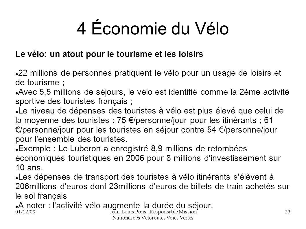 01/12/09Jean-Louis Pons - Responsable Mission National des Véloroutes Voies Vertes 23 4 Économie du Vélo Le vélo: un atout pour le tourisme et les loi
