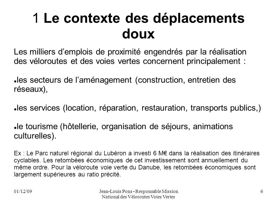 01/12/09Jean-Louis Pons - Responsable Mission National des Véloroutes Voies Vertes 6 1 Le contexte des déplacements doux Les milliers demplois de prox