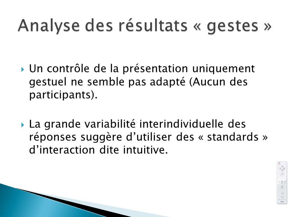 Un contrôle de la présentation uniquement gestuel ne semble pas adapté (Aucun des participants). La grande variabilité interindividuelle des réponses