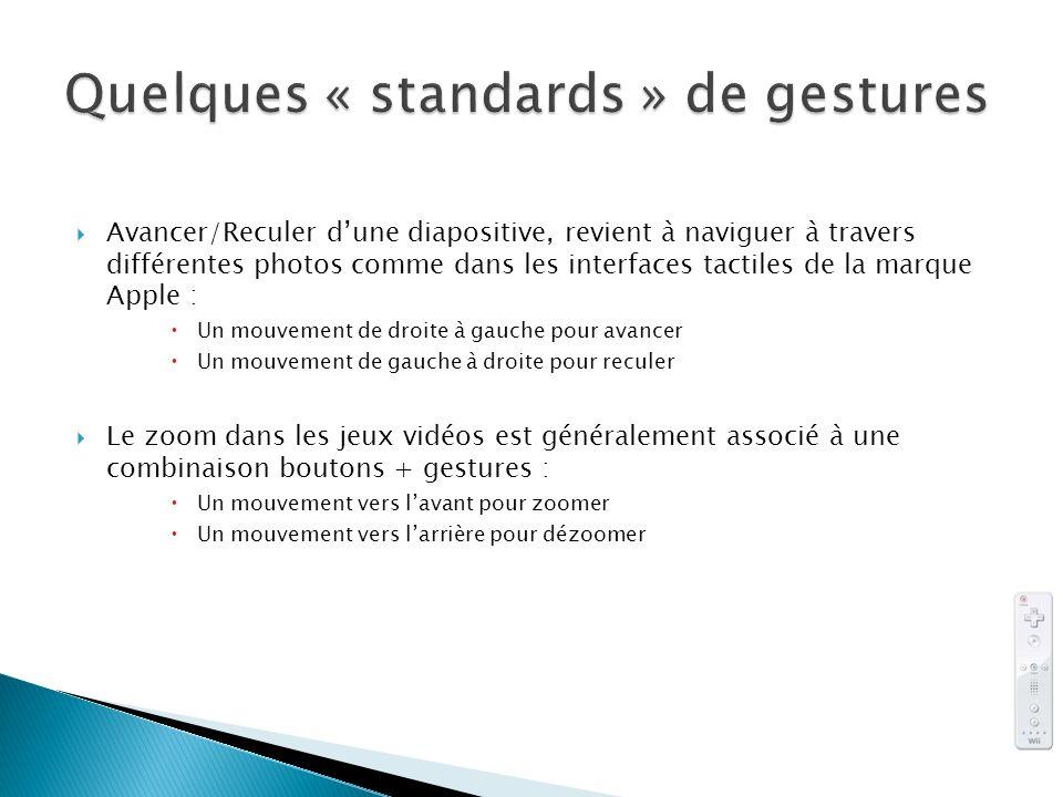 Avancer/Reculer dune diapositive, revient à naviguer à travers différentes photos comme dans les interfaces tactiles de la marque Apple : Un mouvement