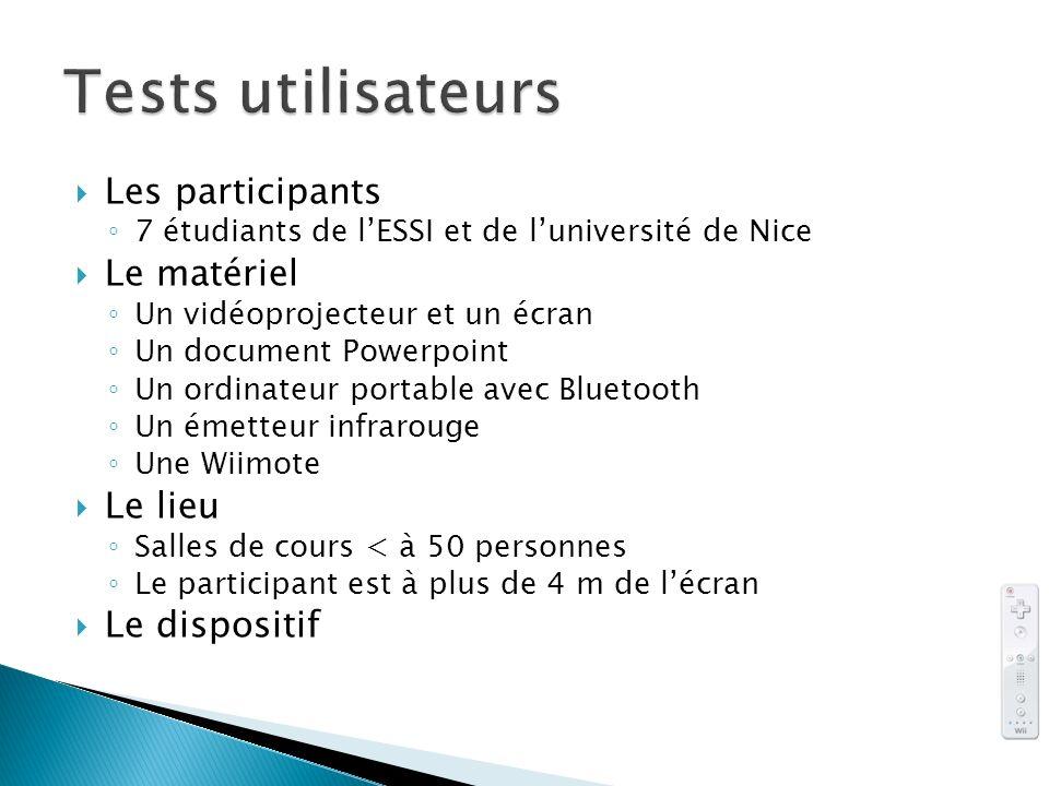 Les participants 7 étudiants de lESSI et de luniversité de Nice Le matériel Un vidéoprojecteur et un écran Un document Powerpoint Un ordinateur portab