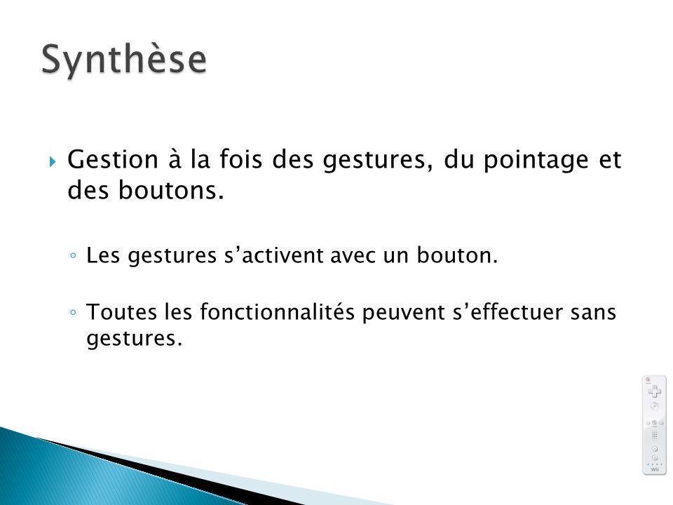 Gestion à la fois des gestures, du pointage et des boutons. Les gestures sactivent avec un bouton. Toutes les fonctionnalités peuvent seffectuer sans