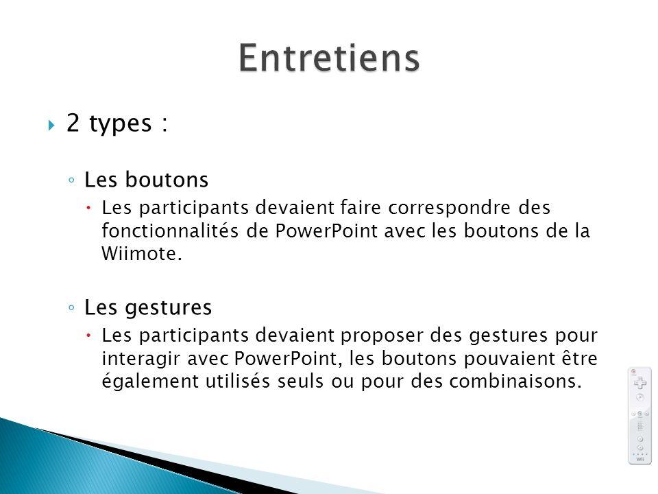 2 types : Les boutons Les participants devaient faire correspondre des fonctionnalités de PowerPoint avec les boutons de la Wiimote. Les gestures Les