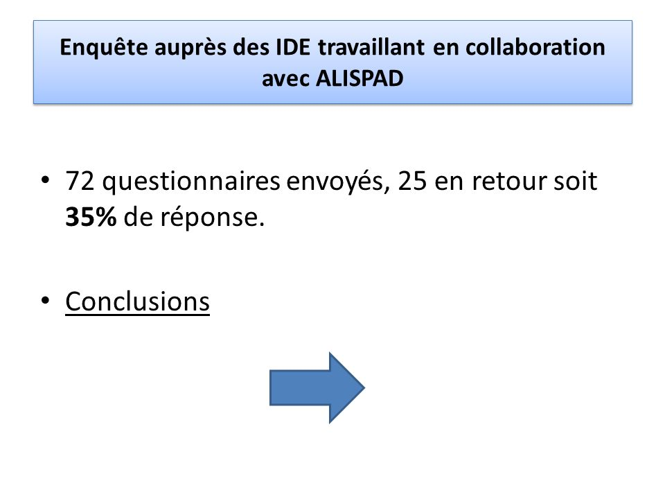 Enquête auprès des IDE travaillant en collaboration avec ALISPAD 72 questionnaires envoyés, 25 en retour soit 35% de réponse. Conclusions