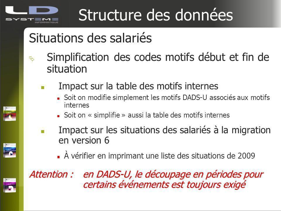 Structure des données Situations des salariés Simplification des codes motifs début et fin de situation Impact sur la table des motifs internes Soit o