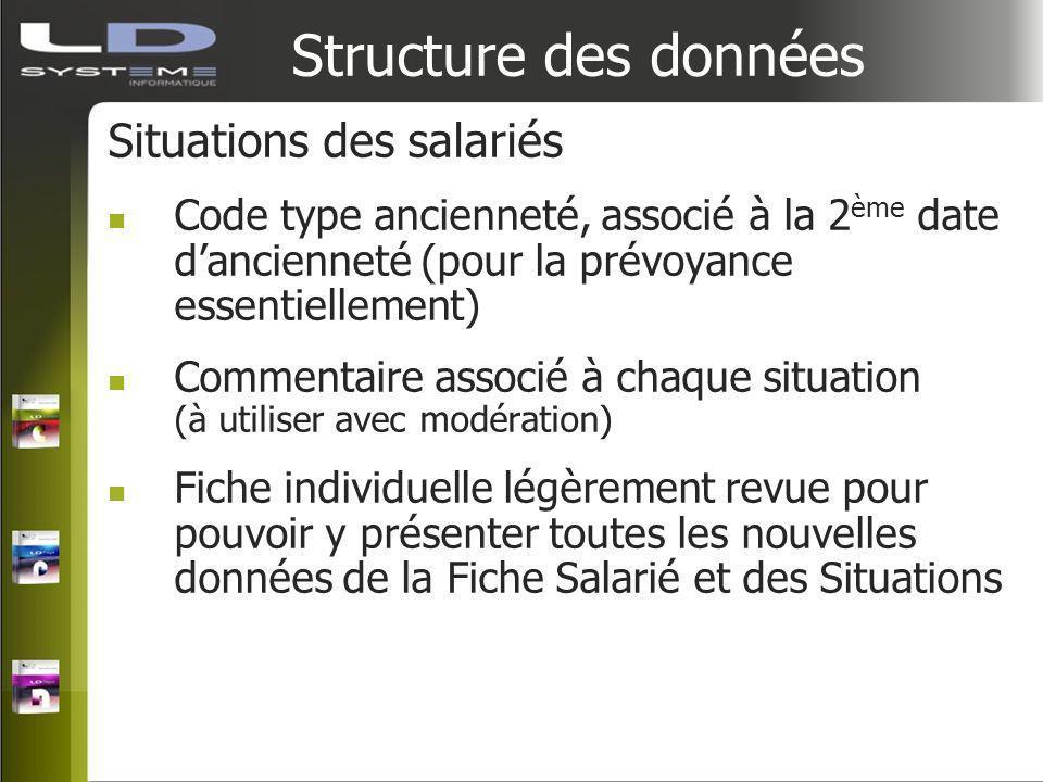 Structure des données Situations des salariés Code type ancienneté, associé à la 2 ème date dancienneté (pour la prévoyance essentiellement) Commentai